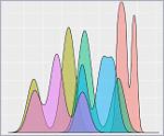 Визуализация и анализ географических данных на языке R