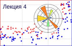 Визуализация данных. Введение в анализ данных